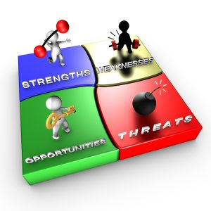 The SWOT analysis is a strategic method used in order to evaluate Strengths Weaknesses Opportunities and Threats